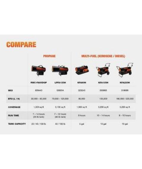 Dyna-Glo Pro Portable Heater Forced Air Kerosene Thermostat Convenient Home Heat 80K BTU